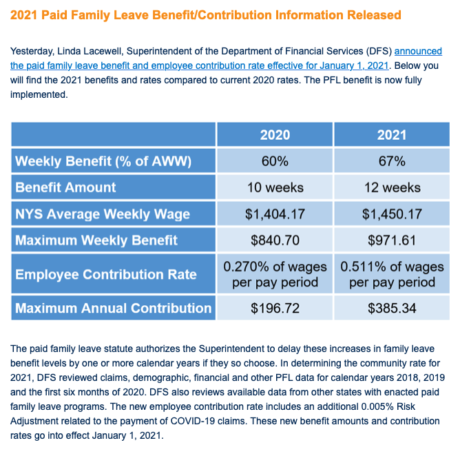 2021 paid family leave
